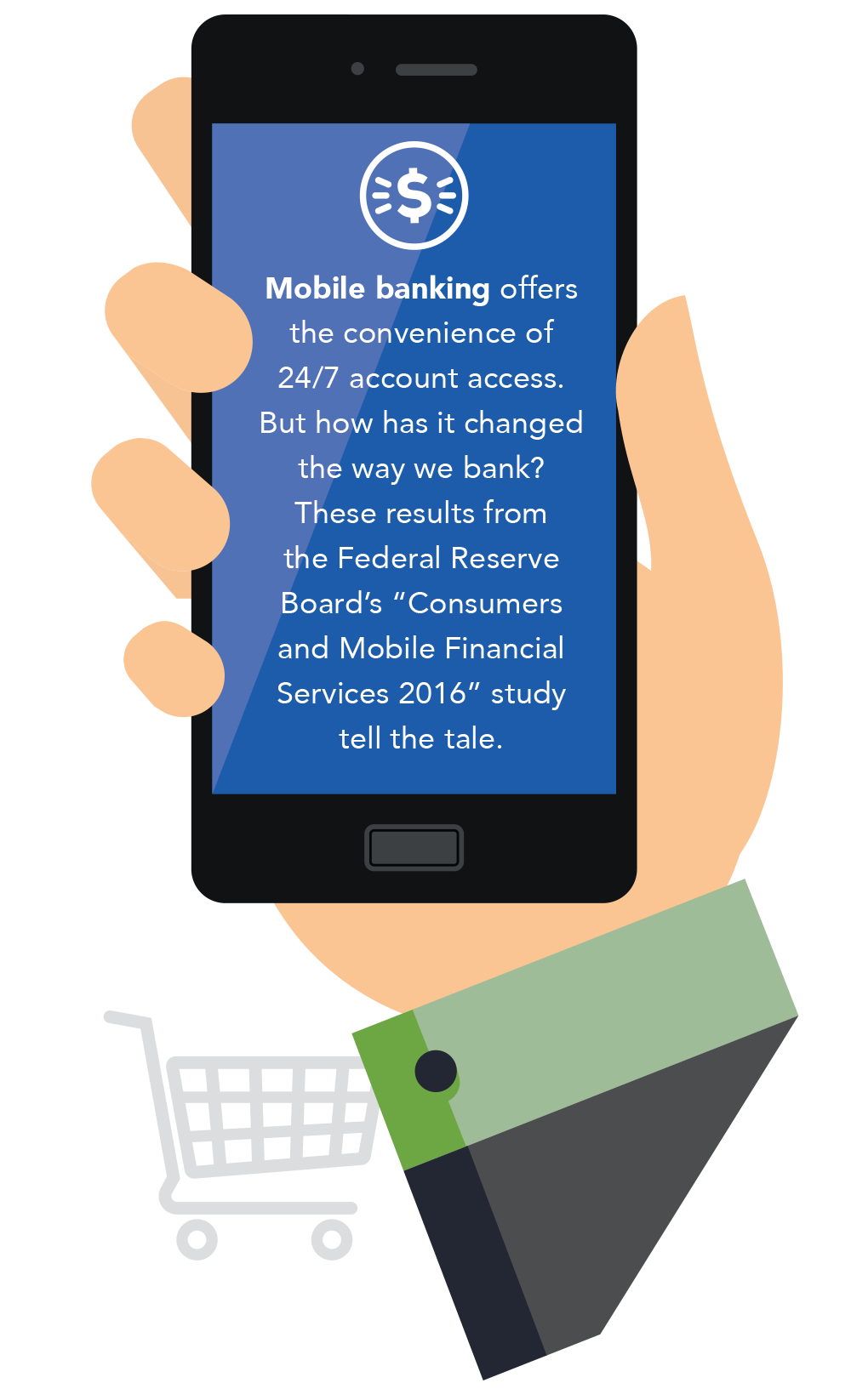 Hand holding phone that says: Mobile banking offers the convenience of 24/7 account access. But how has it changed the way we bank? These results from the Federal Reserve Board's Consumers and Mobile Financial Services 2016 study tell the tale.